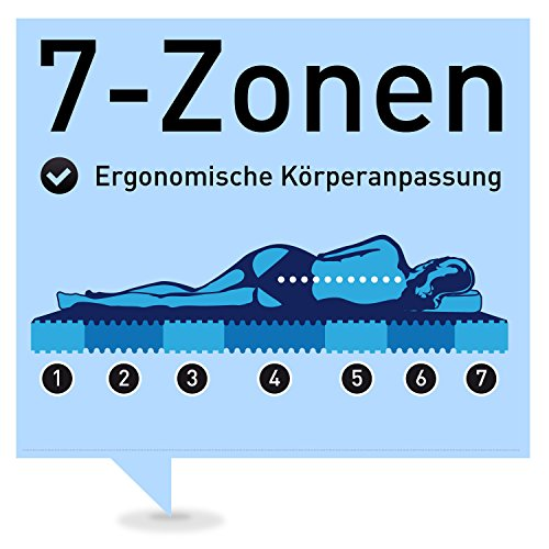 Ravensberger STRUKTURA-MED 60 7-Zonen HYLEX+HR Kaltschaummatratze H 2 RG 60 (45-80 kg) Medicott-SG 90x200 cm