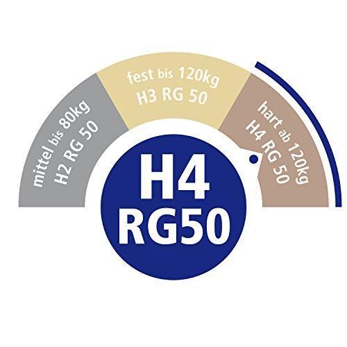ravensberger komfort san 50 matratze 7 zonen hr kaltschaummatratze h4 rg 50 ab 120 kg. Black Bedroom Furniture Sets. Home Design Ideas