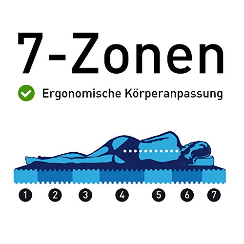 Ravensberger KOMFORT-SAN 50 Matratze 7-Zonen-HR-Kaltschaummatratze, H2, RG 50 (45-80 kg) Medicott-SG 140x200 cm