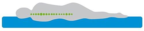 """Gelschaum Topper Raumgewicht 65 Kg/m³ - Matratzen Topper - Höhe ca. 10 cm (Kern 8 cm) (90 x 200 cm, Bezug: Luxus """" Medipur """")"""