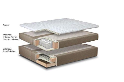 Maintal Boxspringbett Henderson, 180 x 200 cm, Stoff und Kunstleder, 7-Zonen-Taschenfederkern Matratze h3, Silbergrau/Weiß