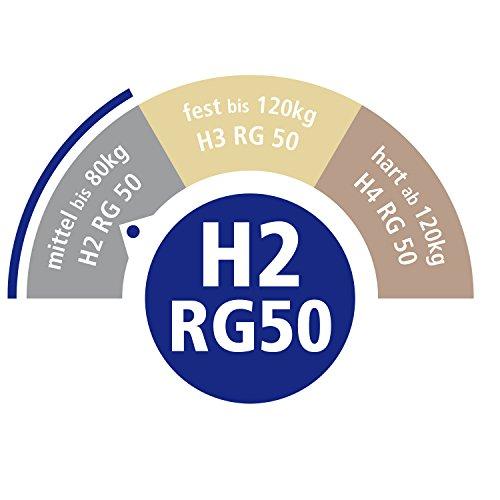 Ravensberger KOMFORT-SAN 50 Matratze 7-Zonen-HR-Kaltschaummatratze, H2, RG 50 (45-80 kg) Baumwoll-DT 90x200 cm