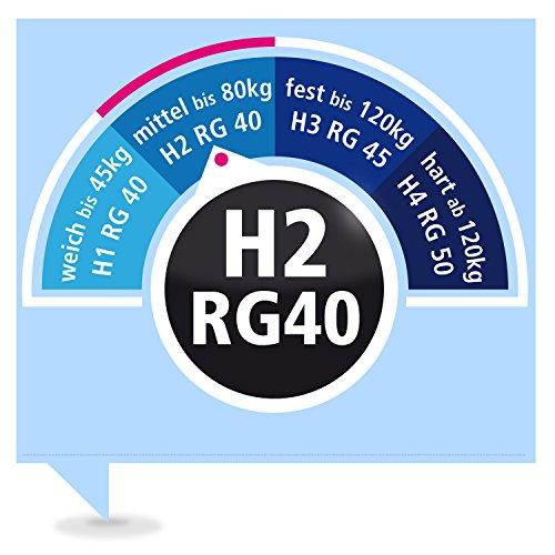 Ravensberger ORTHOPÄDISCHE 7-Zonen HR Kaltschaummatratze H2 RG 40 (45-80 kg) Baumwoll-DT 90x200 cm