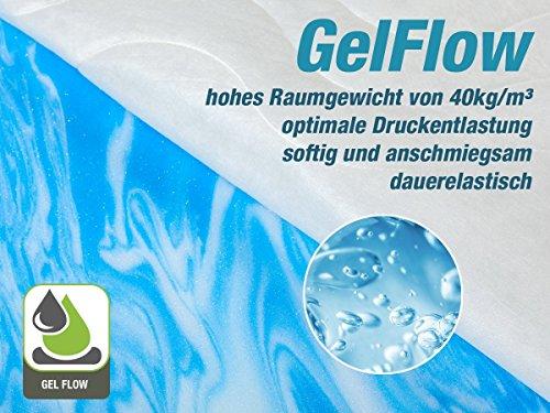 DIREKT VOM HERSTELLER - Topper Gel Flow Deluxe Matratzenauflage - 180x200 | Aloe Vera Bezug | Gel Schaum: automatisch Anpassung an Ihre Kontur | Klimaband | ideal für Doppelbetten | softig