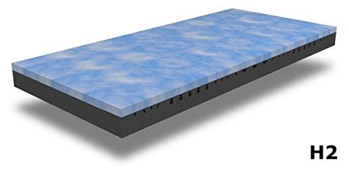 7 Zonen Gel / Gelschaum Matratze Blue Sensation Höhe 16 cm, 140 x 200 cm H2 oder H3 temperaturneutrale Matratze, reagiert nicht auf Temperatur inkl. abnehmbaren waschbaren Bezug