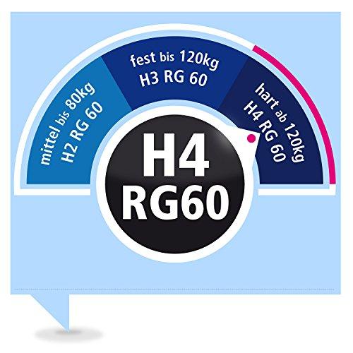 Ravensberger STRUKTURA-MED 60 7-Zonen HYLEX+HR Kaltschaummatratze H 4 RG 60 (ab 120 kg) Baumwoll-DT 90x200 cm