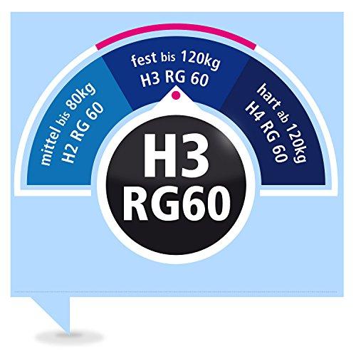 Ravensberger STRUKTURA-MED 60 7-Zonen HYLEX+HR Kaltschaummatratze H 3 RG 60 (80-120 kg) Baumwoll-DT 90x200 cm