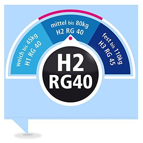Ravensberger Kaltschaummatratze Softwelle, (90 x 200 cm), 7-Zonen Matratze (H2, Raumgewicht RG 40), Baumwoll-Bezug waschbar, LGA und TÜV geprüft