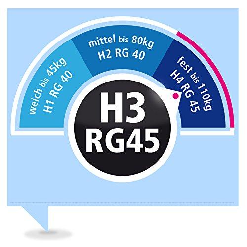 Ravensberger Kaltschaummatratze Softwelle, (80 x 190 cm), 7-Zonen Matratze (H3, Raumgewicht RG 40), Medicott-Bezug waschbar, LGA und TÜV geprüft