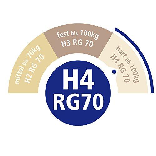 Ravensberger ERGO-MED® 70 7-Zonen MDI+HR Kaltschaummatratze H4 RG 70 (ab 120 kg) GREEN-COTTON® 90x200 cm