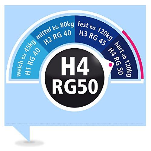 Ravensberger ORTHOPÄDISCHE 7-Zonen HR Kaltschaummatratze H4 RG 50 (ab 120 kg) Baumwoll-DT 90x200 cm