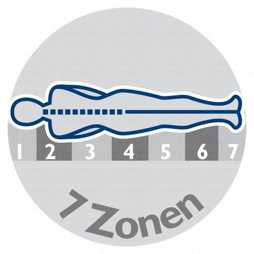 Badenia Bettcomfort Tonnentaschenfederkernmatratze, 7-Zonen, Irisette, Dalia H3, 140x200 cm, weiß