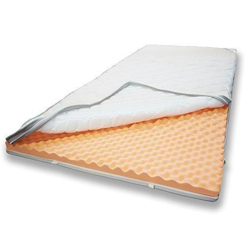Viscotopper Soja Dream von Betten-ABC auf natürlicher Sojaölbasis, herrlich weich entlastend - Grösse 90x200