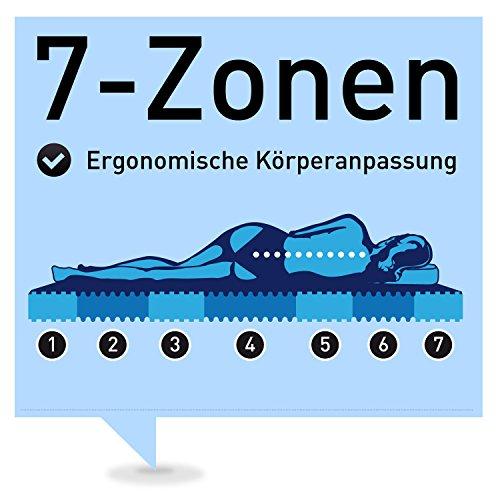 Ravensberger Kaltschaummatratze Softwelle, (90 x 200 cm), 7-Zonen Matratze (H3, Raumgewicht RG 40), Baumwoll-Bezug waschbar, LGA und TÜV geprüft