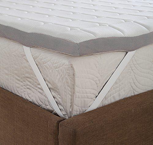 Topper-Matratze-Matratzenauflage, Homedi EBI - A3-90.8 Gel-Schaum-Matratzenauflage Gel-HR-Foam, Bezug-Waschbar, Matratzenauflage, 8 cm Hoch, weiß (90x200x8cm)