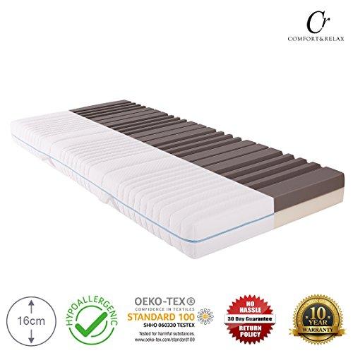 Cr orthopädische Kaltschaum-Matratze mit 7 Zonen, 120x200x16cm, zweischichtige, doppelseitige 2 in 1 Bett-Auflage zum Wenden. Härtegrad H3-H4, waschbar bis 40 Grad, Oeko-TEX® 100 Zertifiziert