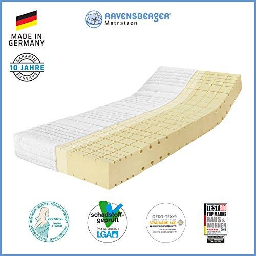 Ravensberger Komfort-SAN 50 Matratze 7-Zonen-HR-Kaltschaummatratze, H3, RG 50 (80-120 kg) Medicore-SL 90x200 cm